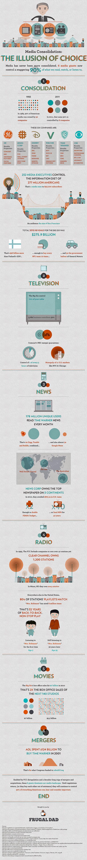 media-infographic